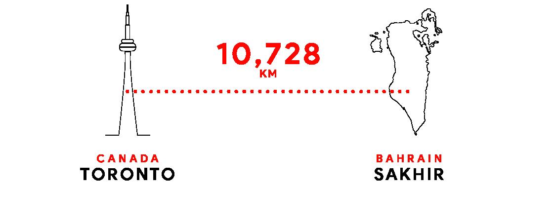 Bahrain-Sakhir